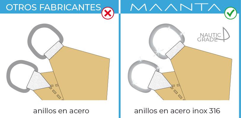 ANILLAS DE ACERO INOXIDABLE EasyShade V2